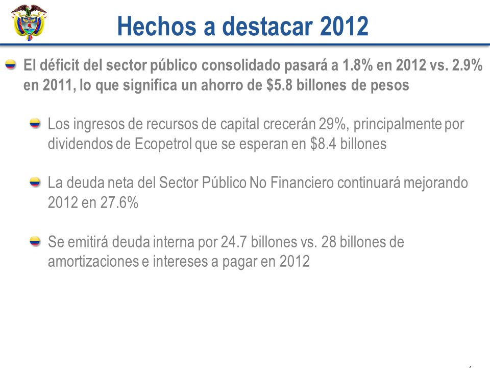 4 Hechos a destacar 2012 El déficit del sector público consolidado pasará a 1.8% en 2012 vs. 2.9% en 2011, lo que significa un ahorro de $5.8 billones