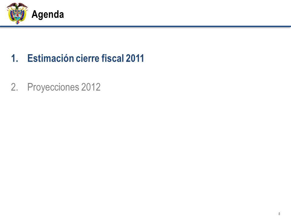 Agenda 1.Estimación cierre fiscal 2011 2.Proyecciones 2012 8