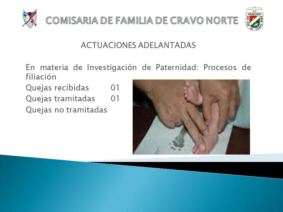 ACTUACIONES ADELANTADAS En materia de Restablecimiento de Derechos: Procesos de colocación en medio familiar u hogar amigo. Quejas recibidas 09 Quejas