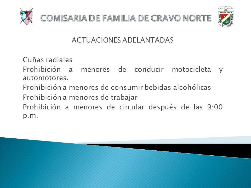 ACTUACIONES ADELANTADAS En los establecimientos comerciales: Prohibición a menores de consumir bebidas alcohólicas Con los padres de familia: Prohibic