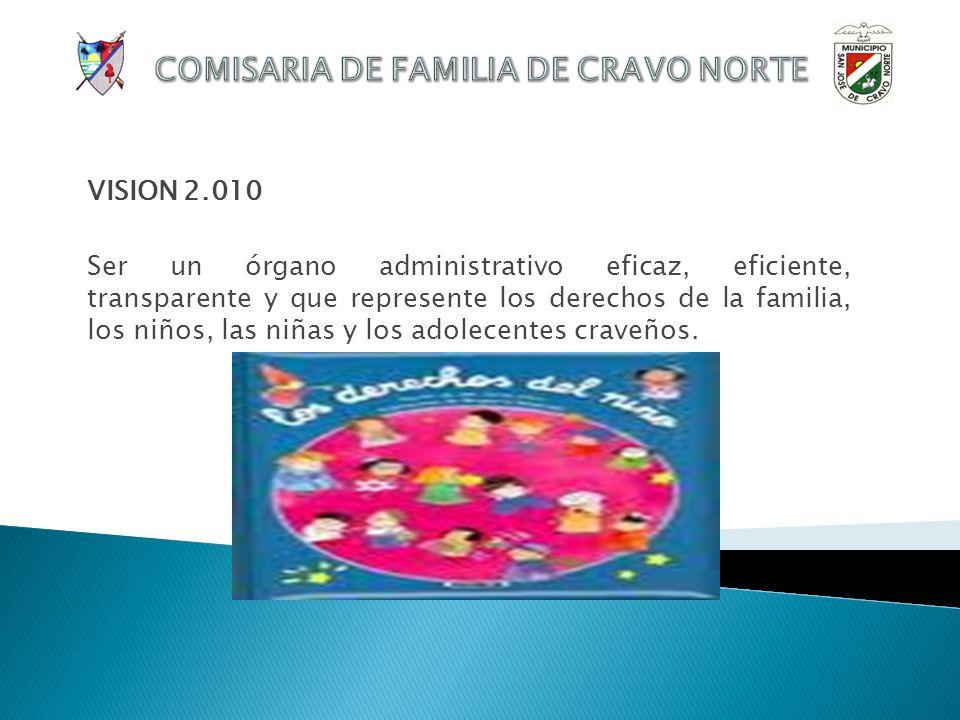 Actos Administrativos Relacionados con niños, niñas y adolecentes Decreto de prohibición a menores de ingerir bebidas alcohólicas. Decreto de prohibic