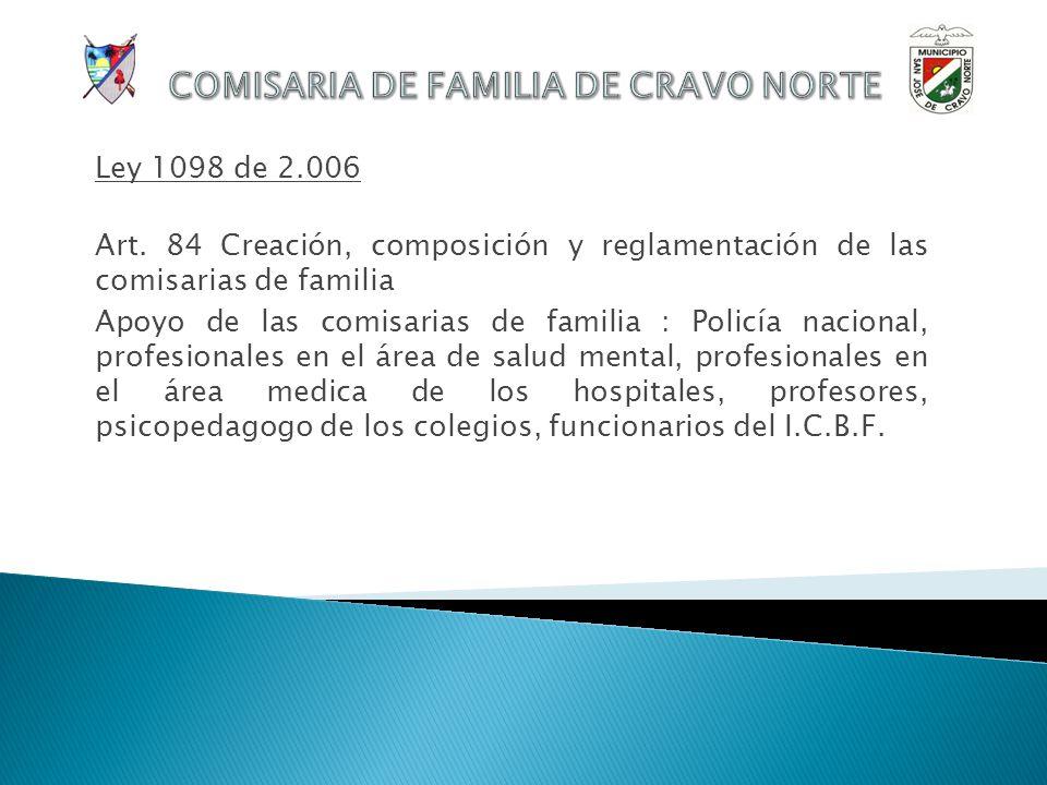 MARCO LEGAL Constitución Política de Colombia. Reforma de 1.991 Art. 42. La familia núcleo fundamental de la sociedad Art. 43. Igualdad de derechos y