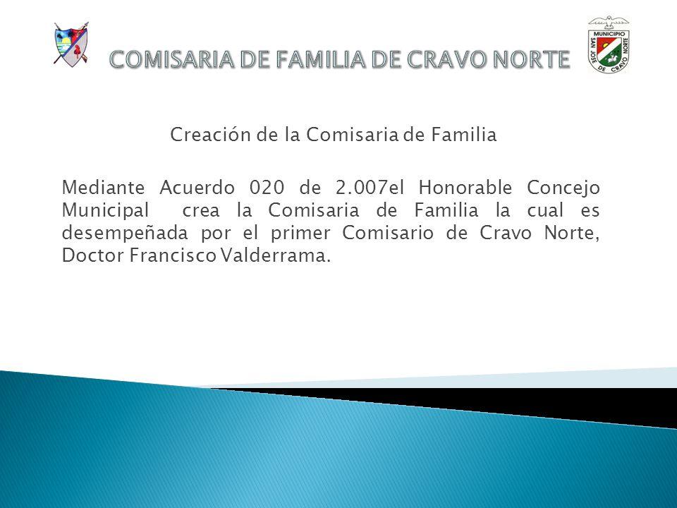 Ley 1098 de 2.006 Art. 84 Creación, composición y reglamentación de las comisarias de familia Apoyo de las comisarias de familia : Policía nacional, p