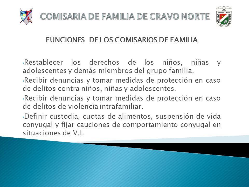 Creación de la Comisaria de Familia Mediante Acuerdo 020 de 2.007el Honorable Concejo Municipal crea la Comisaria de Familia la cual es desempeñada po