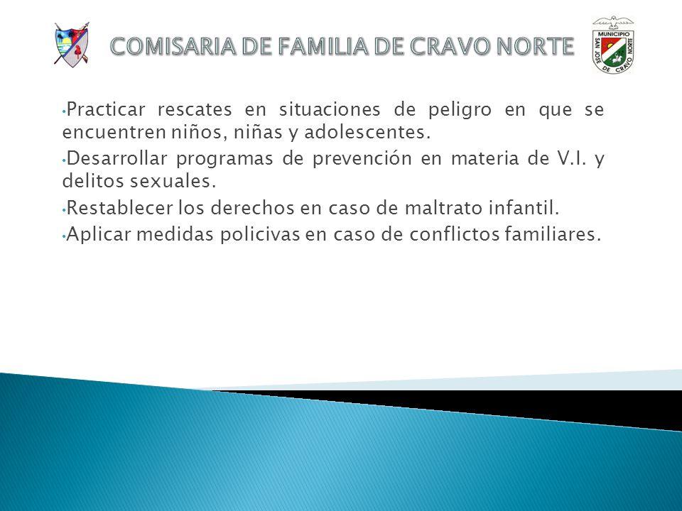 FUNCIONES DE LOS COMISARIOS DE FAMILIA Restablecer los derechos de los niños, niñas y adolescentes y demás miembros del grupo familia. Recibir denunci