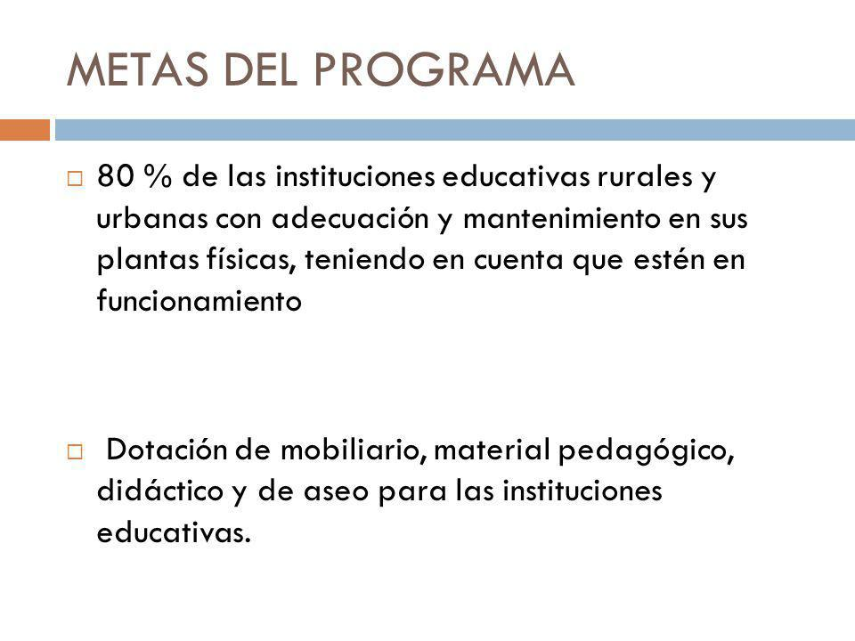PROYECTOS Reestructuración y adecuación física a las Instituciones Educativas del Municipio del Carmen Atrato. Fortalecimiento del proceso educativo F