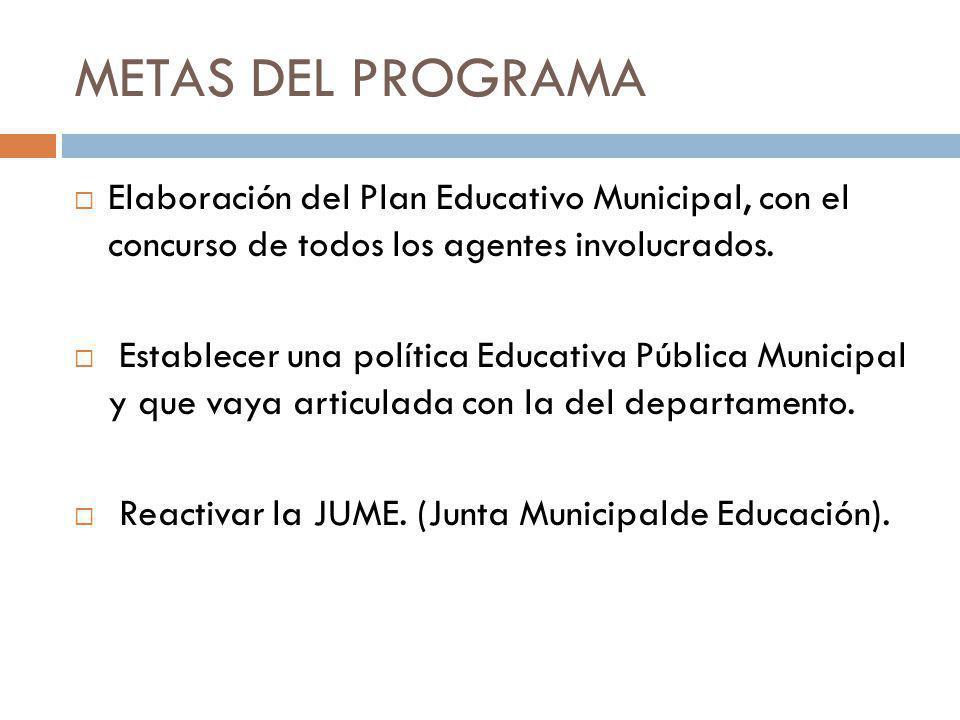 METAS DEL PROGRAMA Formulación, radicación y gestión del proyecto de construcción de la segunda etapa del Liceo Marco Fidel Suarez. Implementar y dota