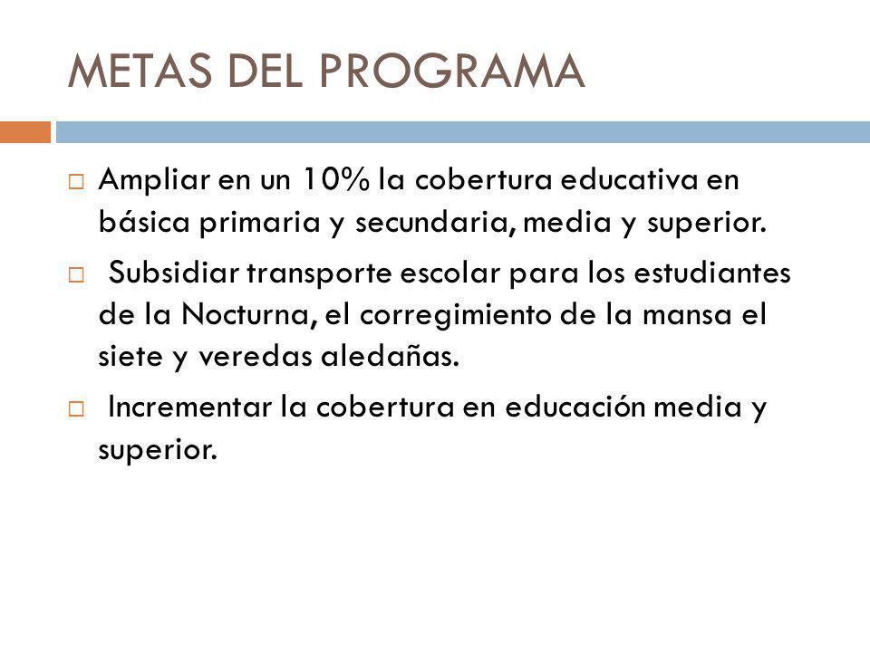 METAS DEL PROGRAMA Elaboración del Plan Educativo Municipal, con el concurso de todos los agentes involucrados. Establecer una política Educativa Públ
