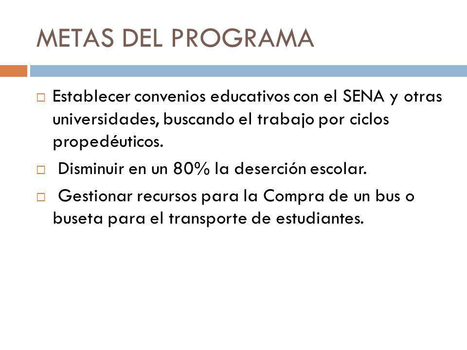 METAS DEL PROGRAMA Ampliar en un 10% la cobertura educativa en básica primaria y secundaria, media y superior. Subsidiar transporte escolar para los e