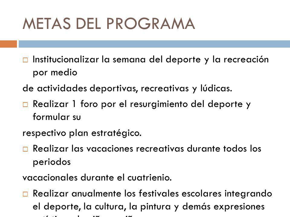METAS DEL PROGRAMA Realizar 50 eventos deportivos y recreativos Fortalecer el centro de iniciación y formación deportiva, con el incremento del 100% d