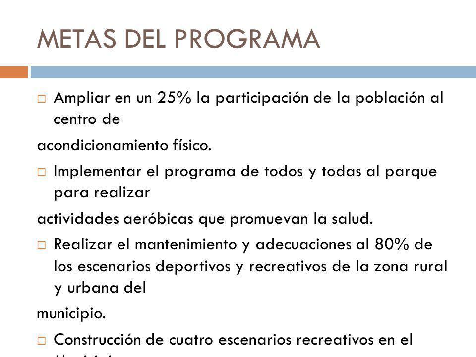 METAS DEL PROGRAMA Institucionalizar la semana del deporte y la recreación por medio de actividades deportivas, recreativas y lúdicas. Realizar 1 foro