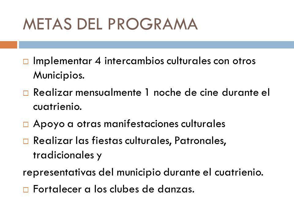 METAS DEL PROGRAMA Fortalecer y operativizar el Consejo Municipal de Cultura. Realizar el inventario del potencial turístico del Municipio Fortalecer