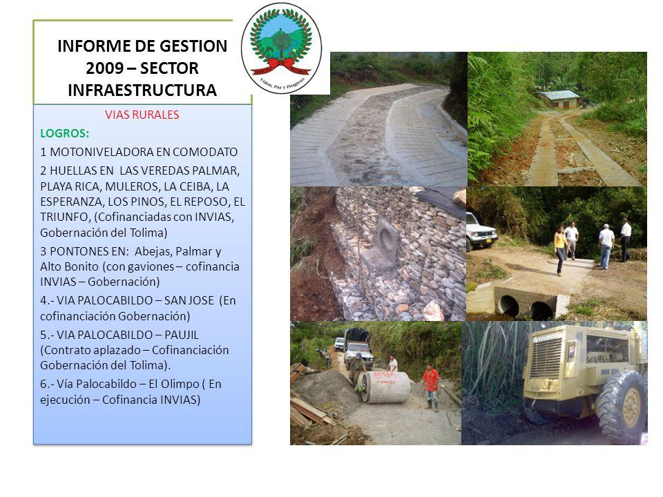 INFORME DE GESTION 2009 – SECTOR INFRAESTRUCTURA VIAS RURALES LOGROS: 1 MOTONIVELADORA EN COMODATO 2 HUELLAS EN LAS VEREDAS PALMAR, PLAYA RICA, MULEROS, LA CEIBA, LA ESPERANZA, LOS PINOS, EL REPOSO, EL TRIUNFO, (Cofinanciadas con INVIAS, Gobernación del Tolima) 3 PONTONES EN: Abejas, Palmar y Alto Bonito (con gaviones – cofinancia INVIAS – Gobernación) 4.- VIA PALOCABILDO – SAN JOSE (En cofinanciación Gobernación) 5.- VIA PALOCABILDO – PAUJIL (Contrato aplazado – Cofinanciación Gobernación del Tolima).