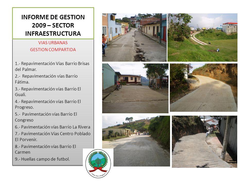 VIAS URBANAS GESTION COMPARTIDA 1.- Repavimentación Vías Barrio Brisas del Palmar.