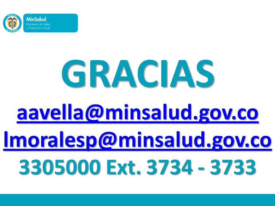 GRACIAS aavella@minsalud.gov.co lmoralesp@minsalud.gov.co 3305000 Ext.