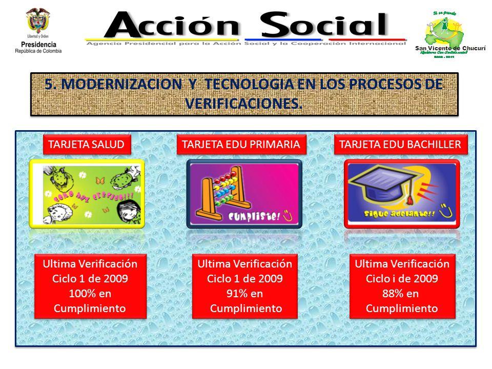5. MODERNIZACION Y TECNOLOGIA EN LOS PROCESOS DE VERIFICACIONES.
