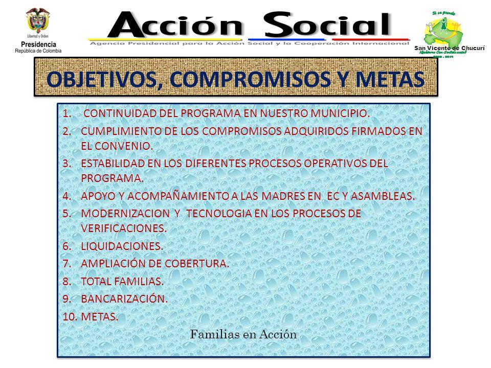 OBJETIVOS, COMPROMISOS Y METAS 1. CONTINUIDAD DEL PROGRAMA EN NUESTRO MUNICIPIO.