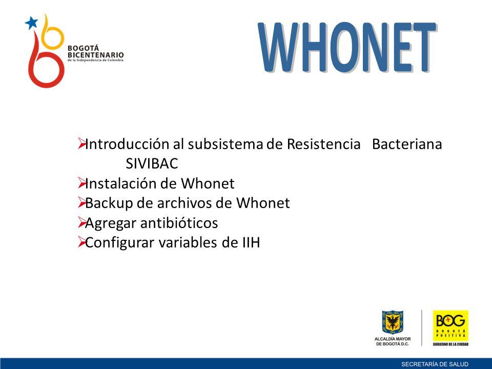 Introducción al subsistema de Resistencia Bacteriana SIVIBAC Instalación de Whonet Backup de archivos de Whonet Agregar antibióticos Configurar variables de IIH