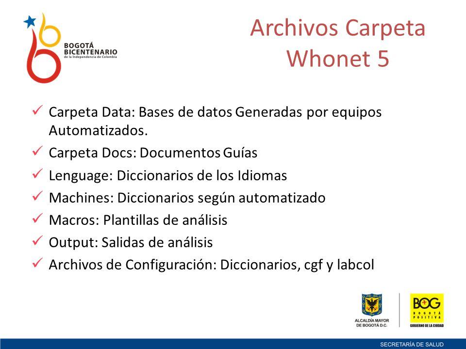 Archivos Carpeta Whonet 5 Carpeta Data: Bases de datos Generadas por equipos Automatizados.