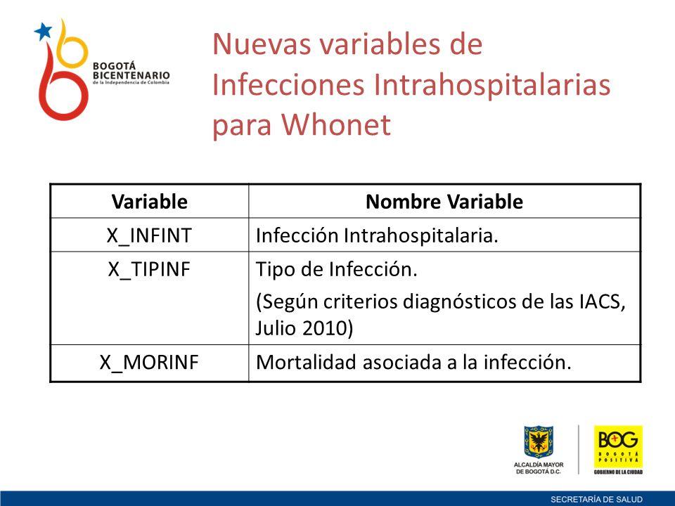 VariableNombre Variable X_INFINTInfección Intrahospitalaria.