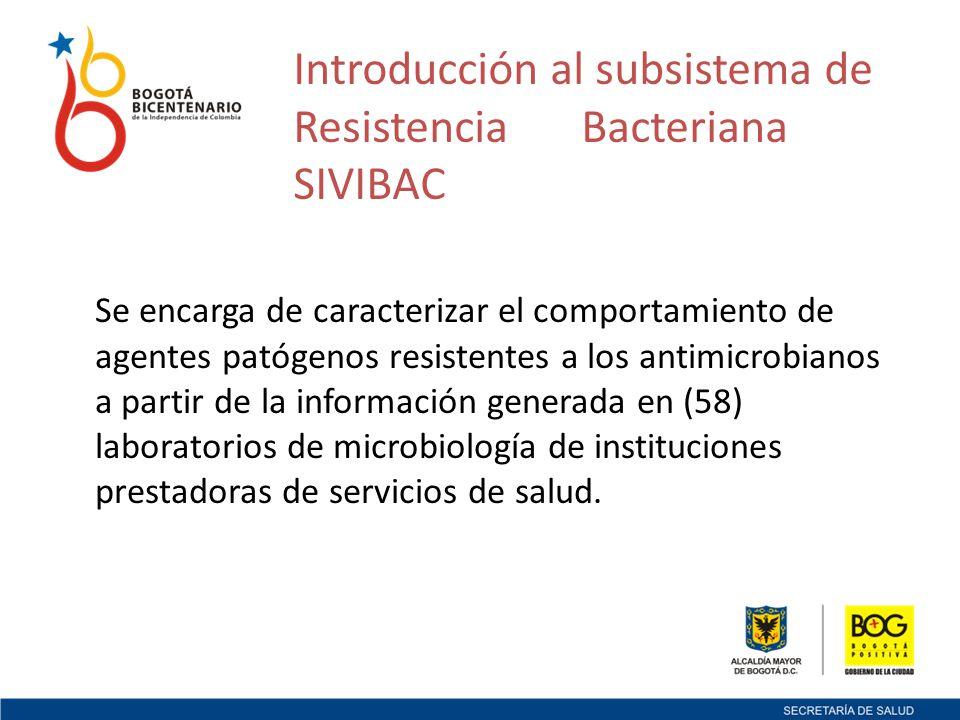 Introducción al subsistema de Resistencia Bacteriana SIVIBAC Se encarga de caracterizar el comportamiento de agentes patógenos resistentes a los antimicrobianos a partir de la información generada en (58) laboratorios de microbiología de instituciones prestadoras de servicios de salud.