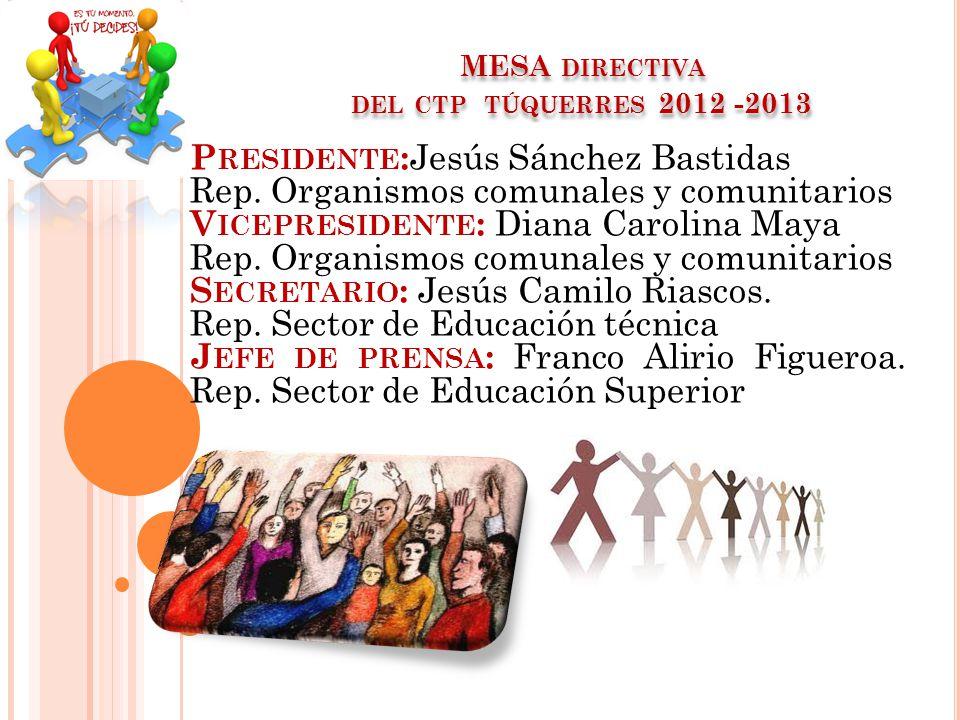 MESA DIRECTIVA DEL CTP TÚQUERRES 2012 -2013 P RESIDENTE : Jesús Sánchez Bastidas Rep. Organismos comunales y comunitarios V ICEPRESIDENTE : Diana Caro