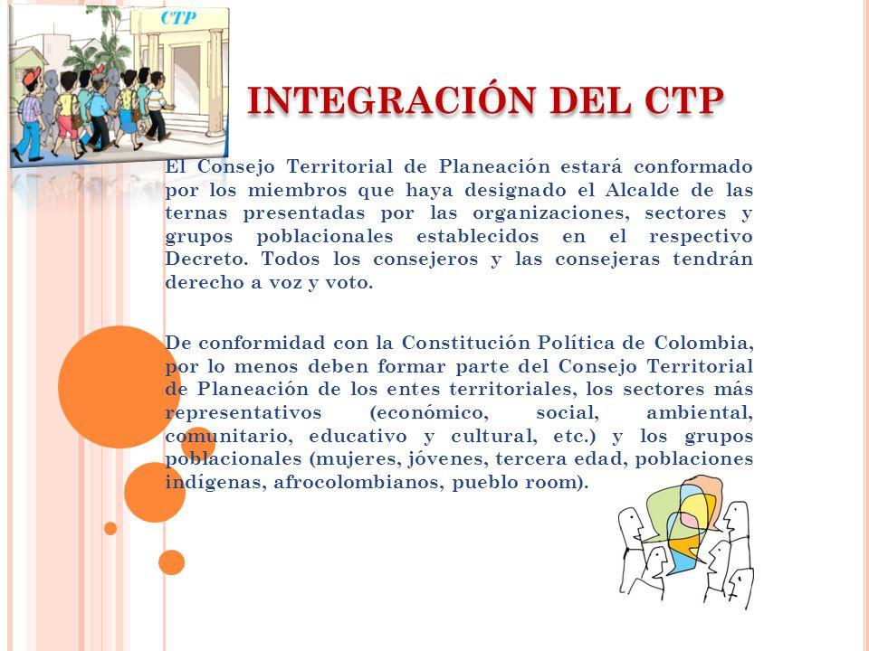 INTEGRACIÓN DEL CTP El Consejo Territorial de Planeación estará conformado por los miembros que haya designado el Alcalde de las ternas presentadas por las organizaciones, sectores y grupos poblacionales establecidos en el respectivo Decreto.