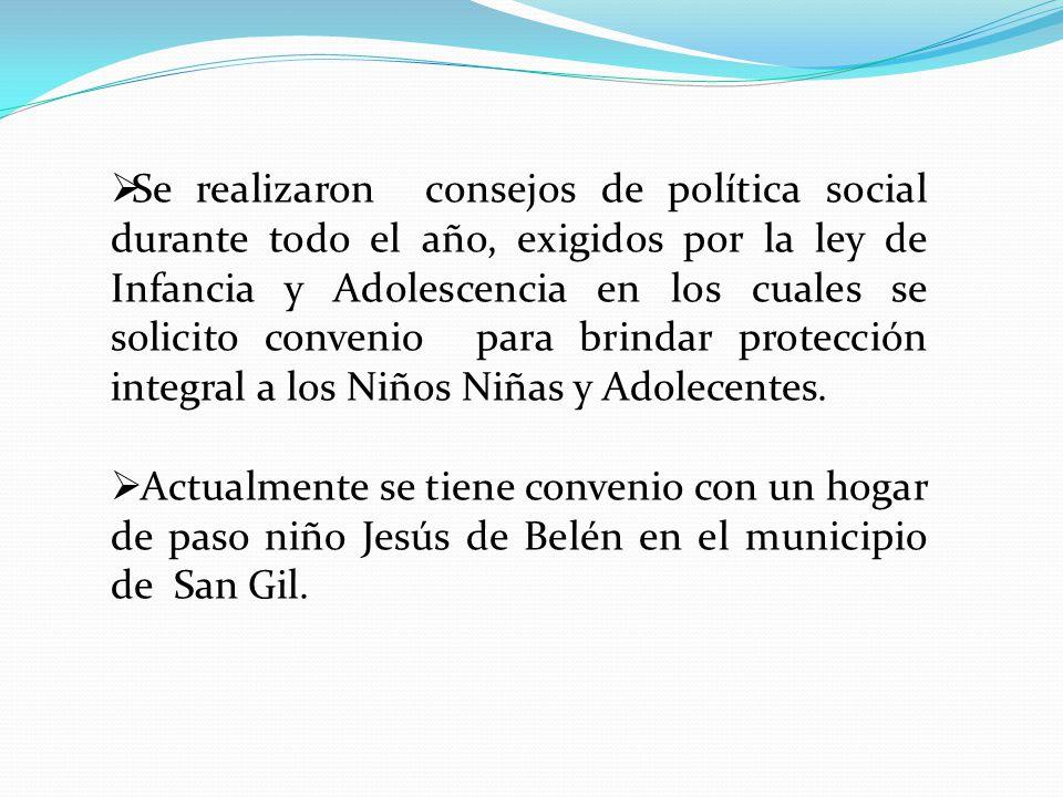 ESCUELA DE PADRES TEMAS: Prevención y detección de violencia.
