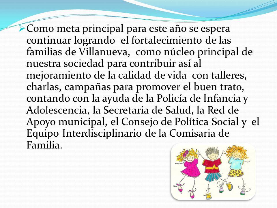 RESPONSABLE, MABEL CRISTINA FUENTES ORTIZ ELABORADO POR LUZ MARINA SUAREZ GÓMEZ Comisaría de Familia