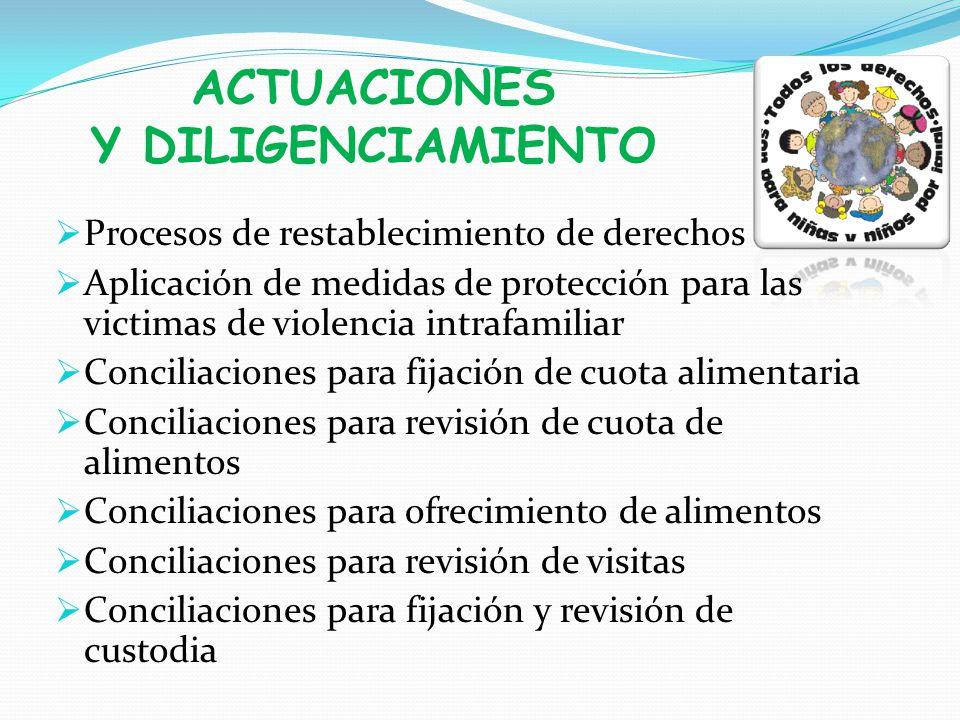 Remisiones de procesos ordinarios de filiación a la defensoría de familia del ICBF San Gil Remisiones de procesos ejecutivos de alimentos a la Fiscalía.