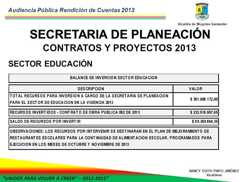 UNIDOS PARA VOLVER A CREER – 2012-2015 Alcaldía de Mogotes-Santander Audiencia Pública Rendición de Cuentas 2013 NANCY EDITH PINTO JIMÉNEZ Alcaldesa