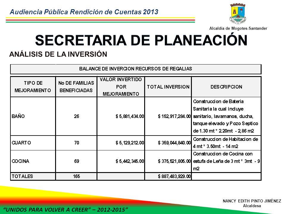 UNIDOS PARA VOLVER A CREER – 2012-2015 Alcaldía de Mogotes-Santander NANCY EDITH PINTO JIMÉNEZ Alcaldesa Audiencia Pública Rendición de Cuentas 2013