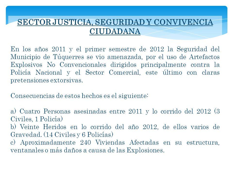 En los años 2011 y el primer semestre de 2012 la Seguridad del Municipio de Túquerres se vio amenazada, por el uso de Artefactos Explosivos No Convenc