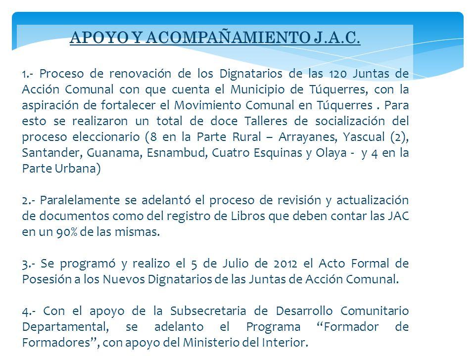 APOYO Y ACOMPAÑAMIENTO J.A.C. 1.- Proceso de renovación de los Dignatarios de las 120 Juntas de Acción Comunal con que cuenta el Municipio de Túquerre