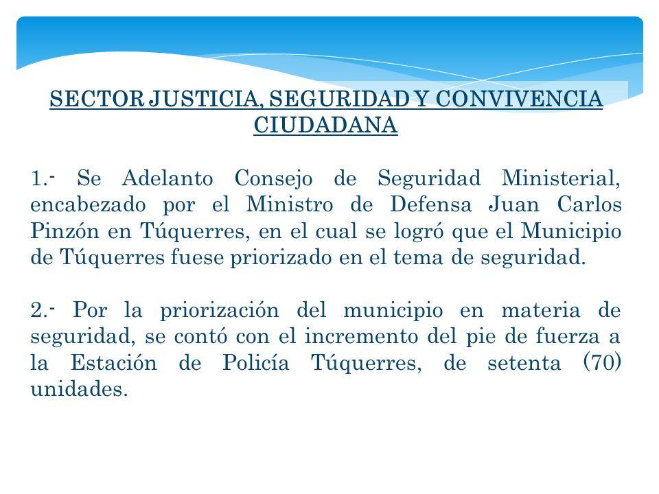 SECTOR JUSTICIA, SEGURIDAD Y CONVIVENCIA CIUDADANA 1.- Se Adelanto Consejo de Seguridad Ministerial, encabezado por el Ministro de Defensa Juan Carlos