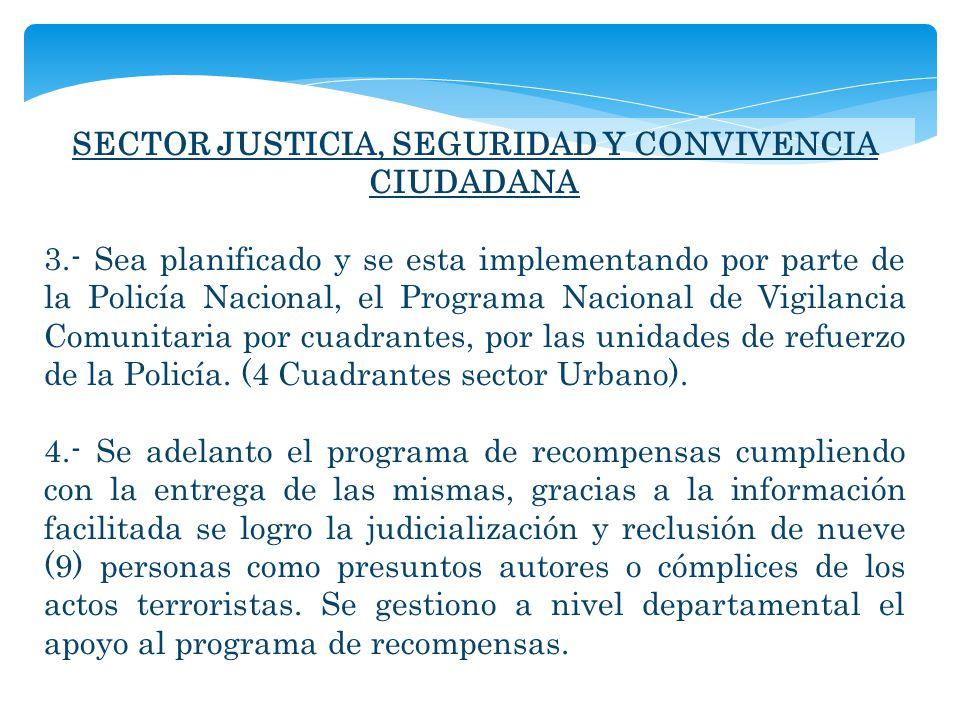 SECTOR JUSTICIA, SEGURIDAD Y CONVIVENCIA CIUDADANA 3.- Sea planificado y se esta implementando por parte de la Policía Nacional, el Programa Nacional de Vigilancia Comunitaria por cuadrantes, por las unidades de refuerzo de la Policía.