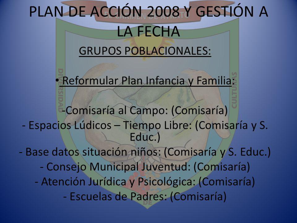 PLAN DE ACCIÓN 2008 Y GESTIÓN A LA FECHA GRUPOS POBLACIONALES: Reformular Plan Infancia y Familia: -Comisaría al Campo: (Comisaría) - Espacios Lúdicos