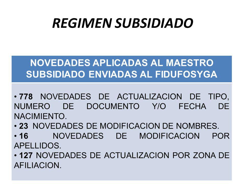 REGIMEN SUBSIDIADO NOVEDADES APLICADAS AL MAESTRO SUBSIDIADO ENVIADAS AL FIDUFOSYGA 778 NOVEDADES DE ACTUALIZACION DE TIPO, NUMERO DE DOCUMENTO Y/O FECHA DE NACIMIENTO.
