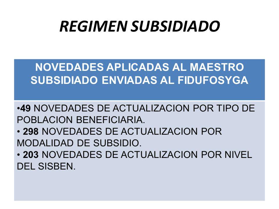 REGIMEN SUBSIDIADO NOVEDADES APLICADAS AL MAESTRO SUBSIDIADO ENVIADAS AL FIDUFOSYGA 49 NOVEDADES DE ACTUALIZACION POR TIPO DE POBLACION BENEFICIARIA.