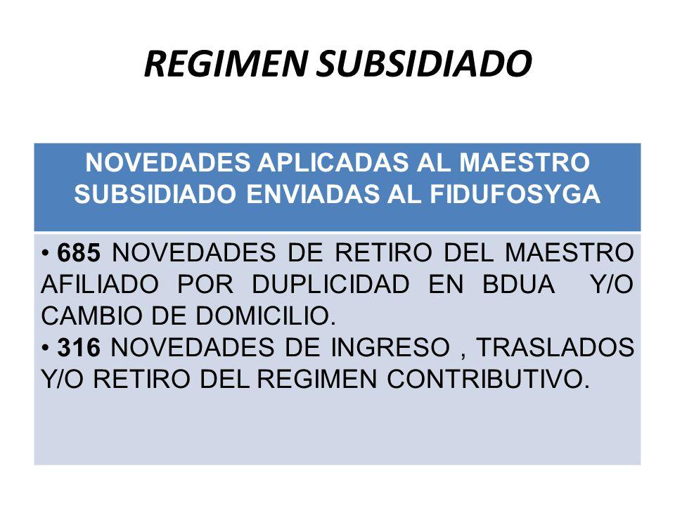 REGIMEN SUBSIDIADO NOVEDADES APLICADAS AL MAESTRO SUBSIDIADO ENVIADAS AL FIDUFOSYGA 685 NOVEDADES DE RETIRO DEL MAESTRO AFILIADO POR DUPLICIDAD EN BDUA Y/O CAMBIO DE DOMICILIO.