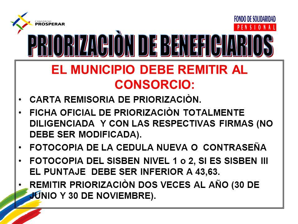 EL MUNICIPIO DEBE REMITIR AL CONSORCIO: CARTA REMISORIA DE PRIORIZACIÒN. FICHA OFICIAL DE PRIORIZACIÒN TOTALMENTE DILIGENCIADA Y CON LAS RESPECTIVAS F