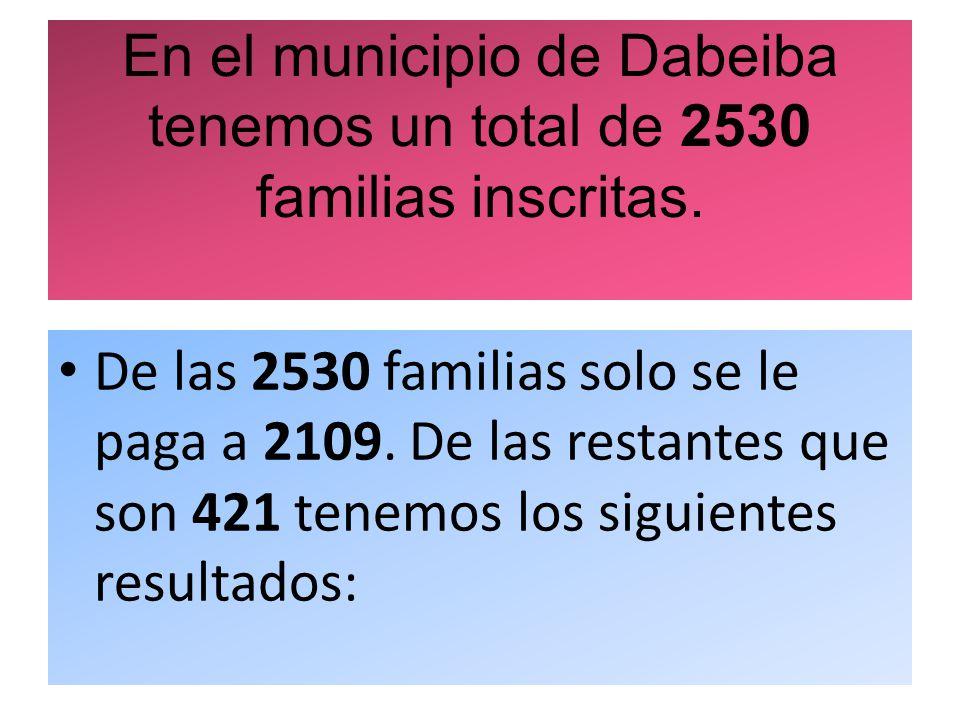 En el municipio de Dabeiba tenemos un total de 2530 familias inscritas.