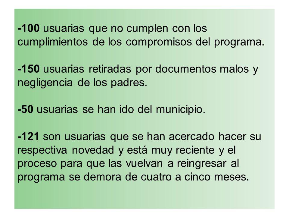 -100 usuarias que no cumplen con los cumplimientos de los compromisos del programa.