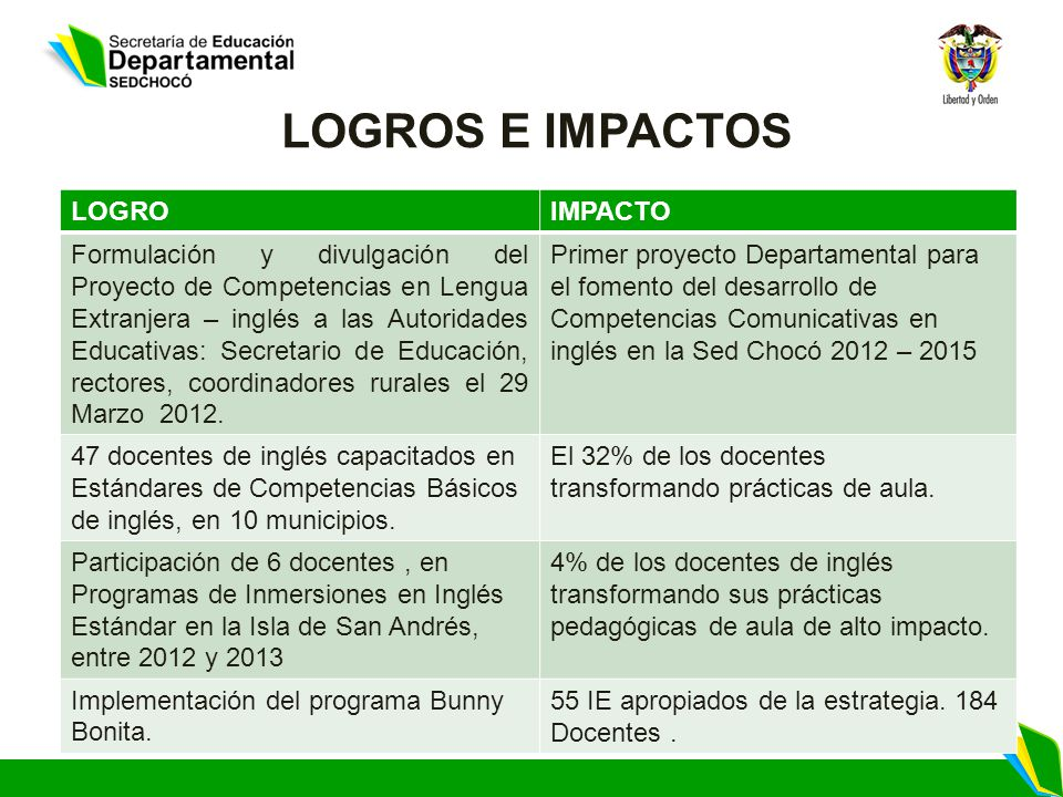 LOGROS E IMPACTOS LOGROIMPACTO Formulación y divulgación del Proyecto de Competencias en Lengua Extranjera – inglés a las Autoridades Educativas: Secr