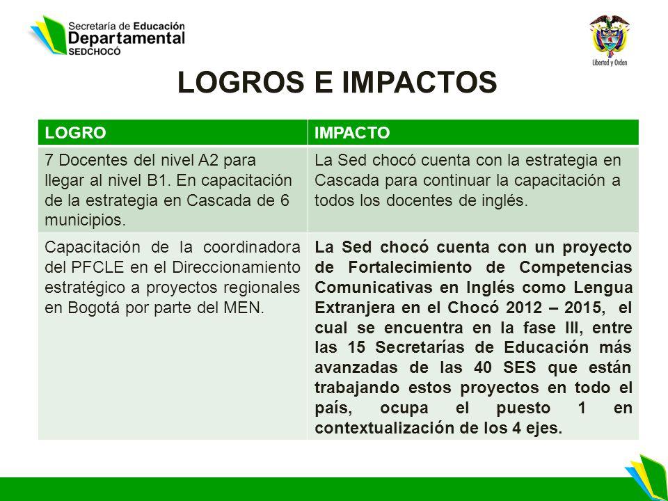 LOGROS E IMPACTOS LOGROIMPACTO 7 Docentes del nivel A2 para llegar al nivel B1. En capacitación de la estrategia en Cascada de 6 municipios. La Sed ch