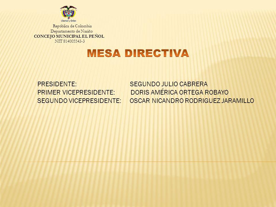 República de Colombia Departamento de Nariño CONCEJO MUNICIPAL EL PEÑOL NIT 814005543-3 PRESIDENTE: SEGUNDO JULIO CABRERA PRIMER VICEPRESIDENTE: DORIS AMÉRICA ORTEGA ROBAYO SEGUNDO VICEPRESIDENTE: OSCAR NICANDRO RODRIGUEZ JARAMILLO