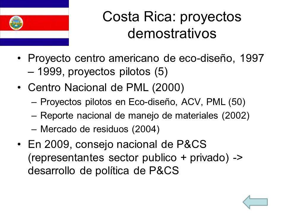 Costa Rica: proyectos demostrativos Proyecto centro americano de eco-diseño, 1997 – 1999, proyectos pilotos (5) Centro Nacional de PML (2000) –Proyect