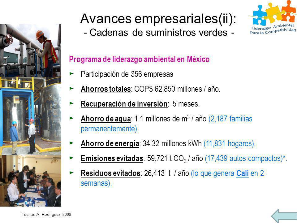 Programa de liderazgo ambiental en México Participación de 356 empresas Ahorros totales : COP$ 62,850 millones / año. Recuperación de inversión : 5 me