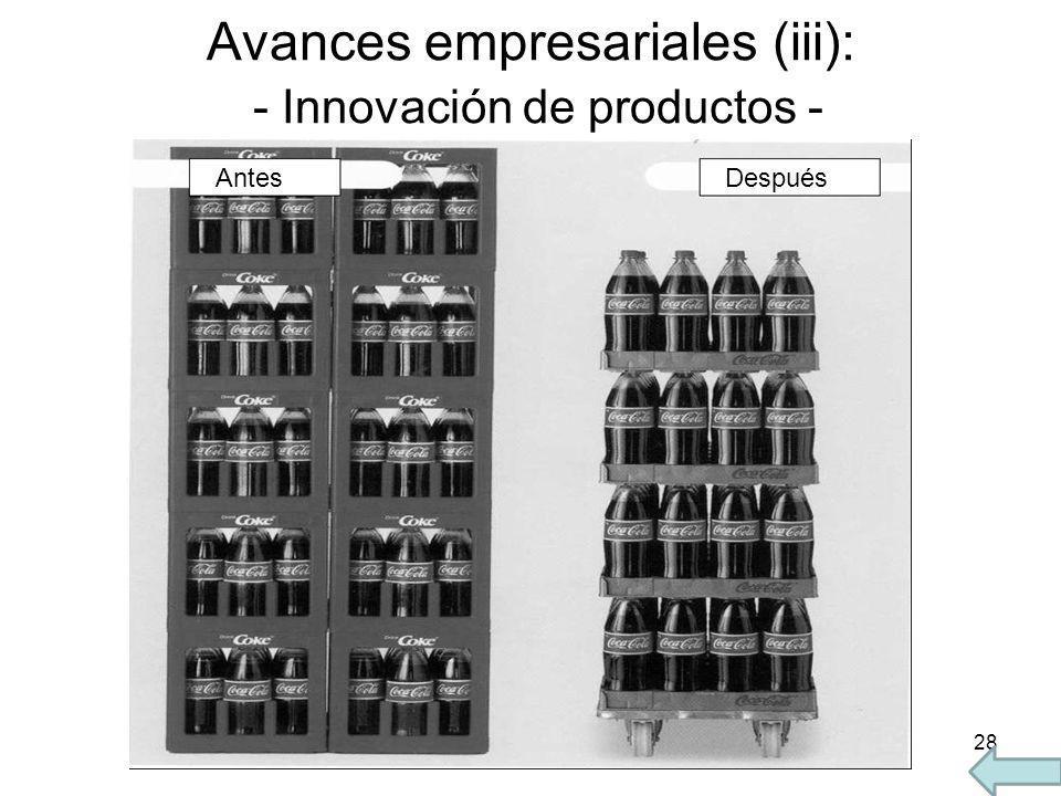 28 DespuésAntes Avances empresariales (iii): - Innovación de productos -
