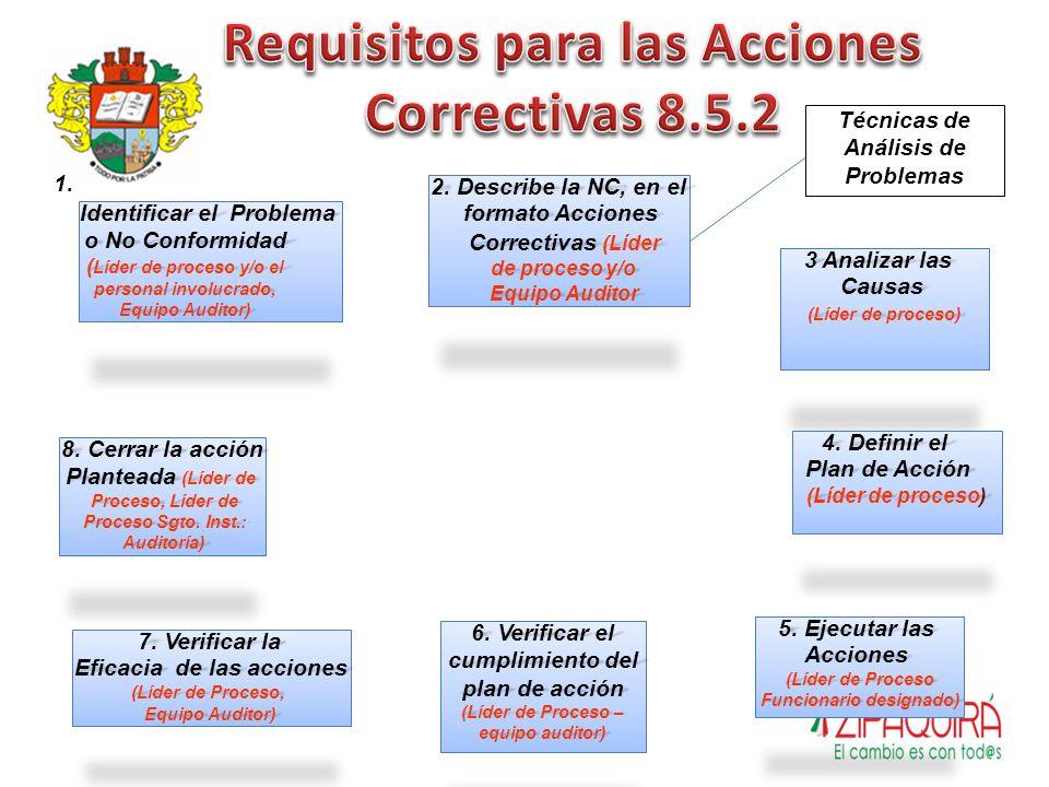 2.Describe la NC, en el formato Acciones Correctivas (Líder de proceso y/o Equipo Auditor 1.